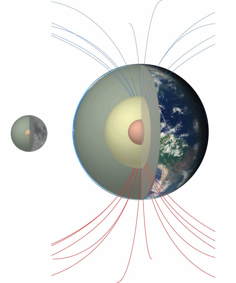 A diagram showing cutouts of the Earth and Moon with the Moon having a much smaller core relative to its size.